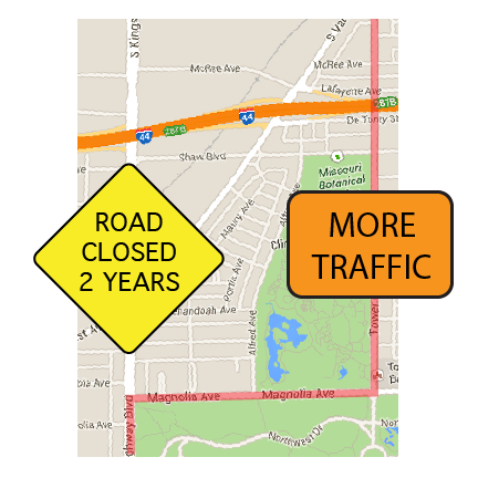 Starting in Spring 2013 Kingsighway Blvd will be closed for two years between Vandeventer and Shaw to replace the aging viaduct.  Traffic along Tower Grove Ave will increase as a result.